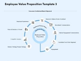 Employee Value Proposition Competitor Analysis Ppt Powerpoint Presentation File Example