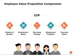 Employee Value Proposition Components Employment Feedback Corporate Brand Ppt Powerpoint Presentation File