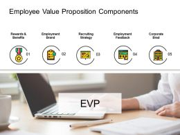 Employee Value Proposition Components Ppt Powerpoint Presentation File Tips
