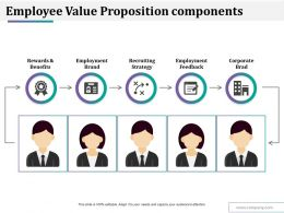 Employee Value Proposition Components Ppt Styles Designs