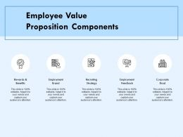Employee Value Proposition Components Recruiting Strategy Ppt Powerpoint Presentation File