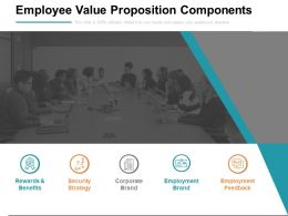 Employee Value Proposition Components Rewards Ppt Powerpoint Presentation Pictures Icon