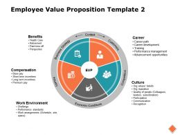 Employee Value Proposition Culture Compensation Ppt Powerpoint Presentation File Gridlines