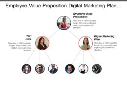 Employee Value Proposition Digital Marketing Plan Trendy Marketing