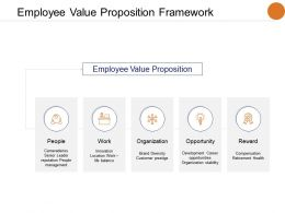 Employee Value Proposition Framework Opportunity Reward Ppt Powerpoint Presentation Model Summary