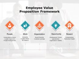 Employee Value Proposition Framework Opportunity Work Ppt Powerpoint Presentation File Icons