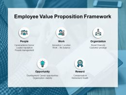 Employee Value Proposition Framework People Ppt Powerpoint Presentation Model Gallery