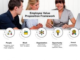 Employee Value Proposition Framework Ppt Powerpoint Presentation File Good