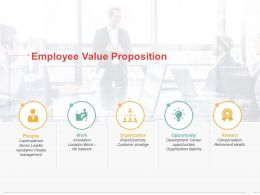 Employee Value Proposition Framework Ppt Summary Sample