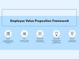 Employee Value Proposition Framework Reward Ppt Powerpoint Presentation File Icon