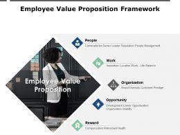 Employee Value Proposition Framework Reward Work Ppt Powerpoint Presentation Ideas Rules