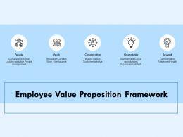Employee Value Proposition Framework Slide Work Ppt Powerpoint Presentation File Infographics