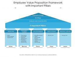 Employee Value Proposition Framework With Important Pillars