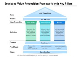 Employee Value Proposition Framework With Key Pillars