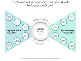 Employee Value Proposition Framework With Performance Growth