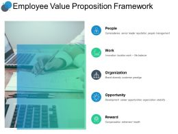 Employee Value Proposition Framework Work Ppt Powerpoint Presentation Aids