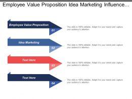 Employee Value Proposition Idea Marketing Influence Strategies Market Segmentation