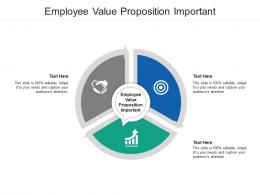 Employee Value Proposition Important Ppt Powerpoint Presentation Pictures Grid Cpb
