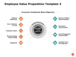 Employee Value Proposition Internet Engagement Business Strategy Competitor Analysis Ppt Powerpoint Presentation