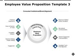 Employee Value Proposition Internet Engagement Communications Ppt Powerpoint Presentation
