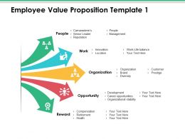 Employee Value Proposition Opportunity Ppt Infographics Template
