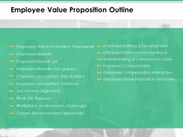 Employee Value Proposition Outline Ppt Infographics Show