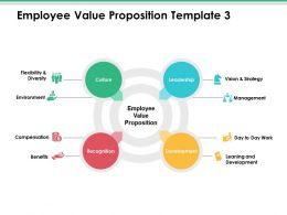 Employee Value Proposition Ppt Infographics Themes