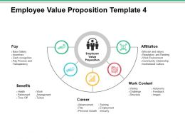 Employee Value Proposition Ppt Infographics Tips