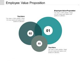 Employee Value Proposition Ppt Powerpoint Presentation Infographics Graphics Download Cpb