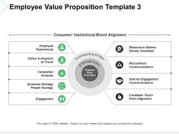 Employee Value Proposition Ppt Visual Aids Background Images