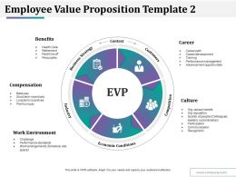 Employee Value Proposition Template 2 Ppt Styles Guide