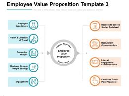 Employee Value Proposition Template Analysis Ppt Powerpoint Presentation Pictures Tips