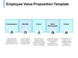 Employee Value Proposition Template Benefits Ppt Powerpoint Presentation Model Layouts