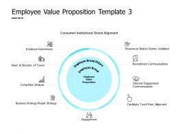 Employee Value Proposition Template Competitor Analysis Powerpoint Presentation Pictures