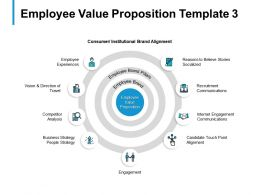 Employee Value Proposition Template Engagement Ppt Powerpoint Presentation Model Ideas