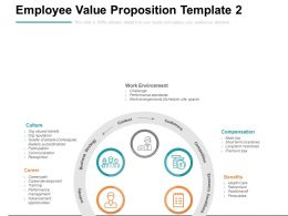 Employee Value Proposition Template Performance Ppt Powerpoint Presentation Pictures
