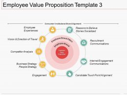 Employee Value Proposition Template Ppt Ideas Rules