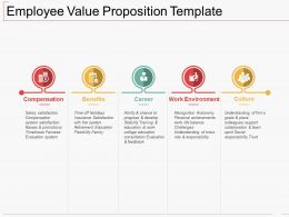 Employee Value Proposition Template Ppt Infographics Backgrounds