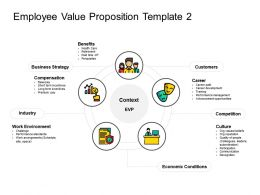 Employee Value Proposition Template Ppt Powerpoint Presentation File Ideas