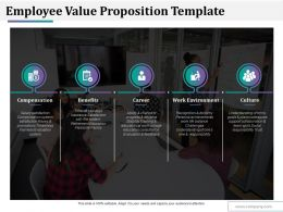 Employee Value Proposition Template Ppt Styles Picture