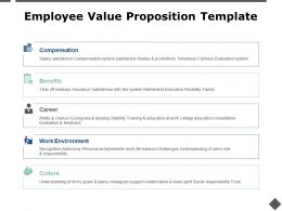 Employee Value Proposition Work Environment Ppt Powerpoint Presentation Ideas Template