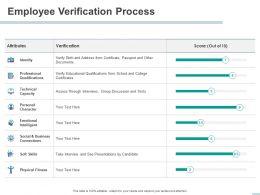 Employee Verification Process Intelligent Powerpoint Presentation Maker