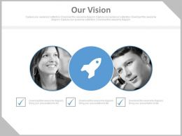 Employee View For Business Vision Powerpoint Slides