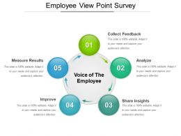 Employee Viewpoint Survey PowerPoint Slides