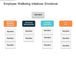Employee Wellbeing Initiatives Emotional Marketing Mix Corporate Reputation Cpb