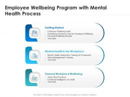 Employee Wellbeing Program With Mental Health Process