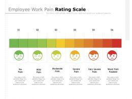 Employee Work Pain Rating Scale