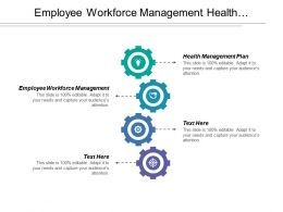 Employee Workforce Management Health Management Plan Project Management Training Cpb