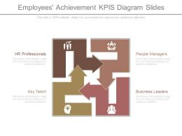 Employees Achievement Kpis Diagram Slides