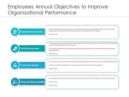 Employees Annual Objectives To Improve Organizational Performance